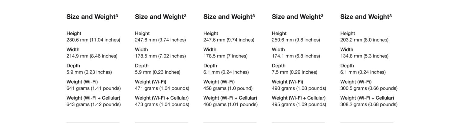 iPad - comparison of size and weight