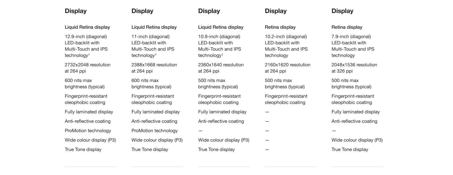 iPad air liquid retina display