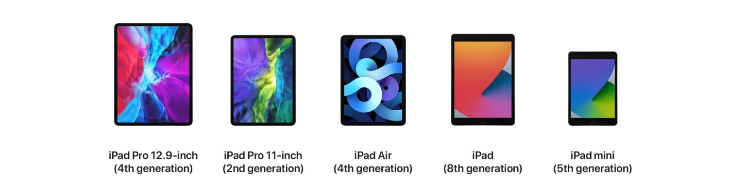 new ipad 2020 features and price india