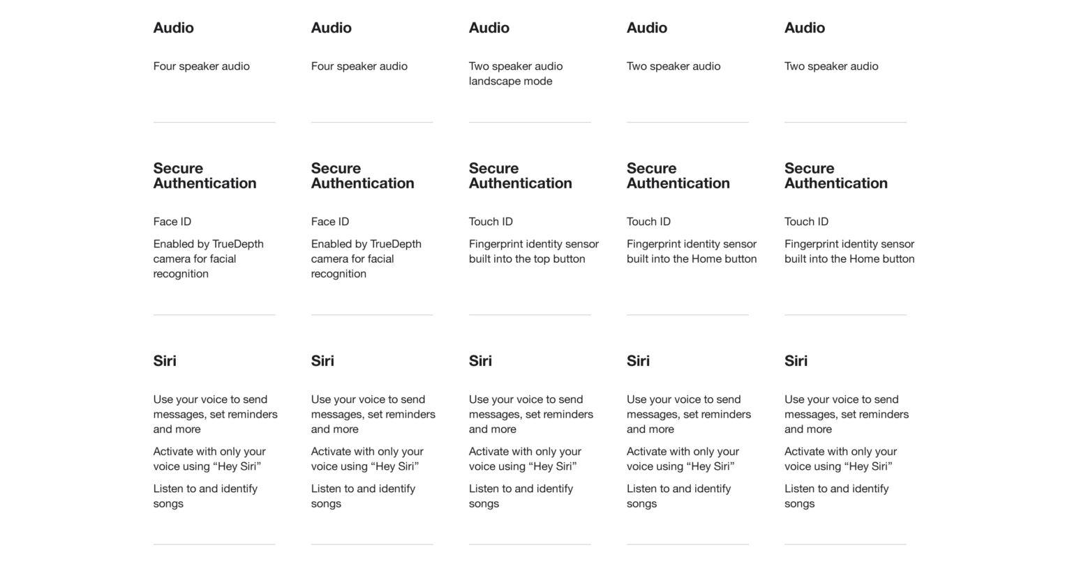 iPad 8 Audio Face ID and Siri